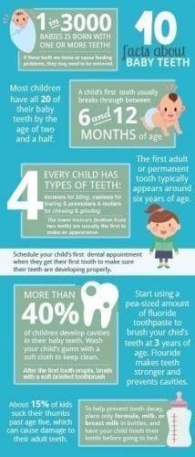 baby teeth order Kansas City pediatric dentist