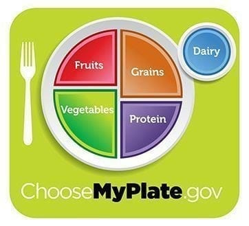 nutrition for kids MyPlate
