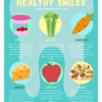 Healthy Smiles Start with Good Nutrition